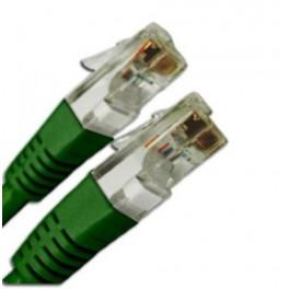 Cablexpert  PP12-2M/G Green